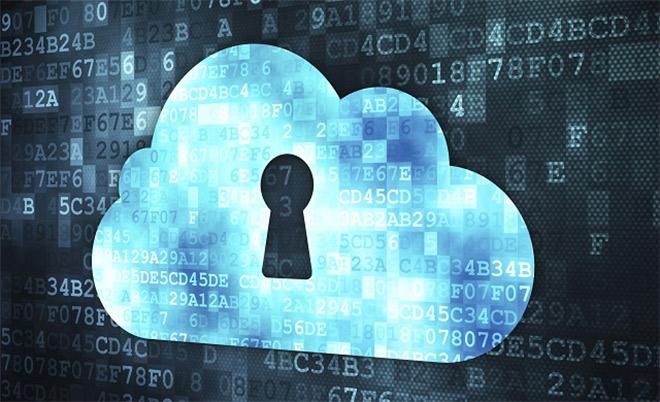 plataformas in the cloud